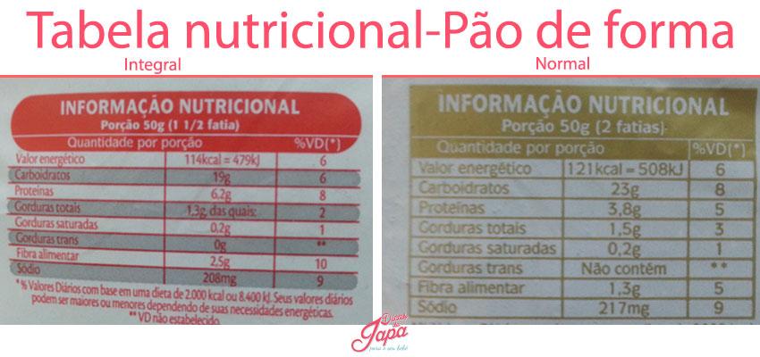 Tabela nutricional - Pão de forma