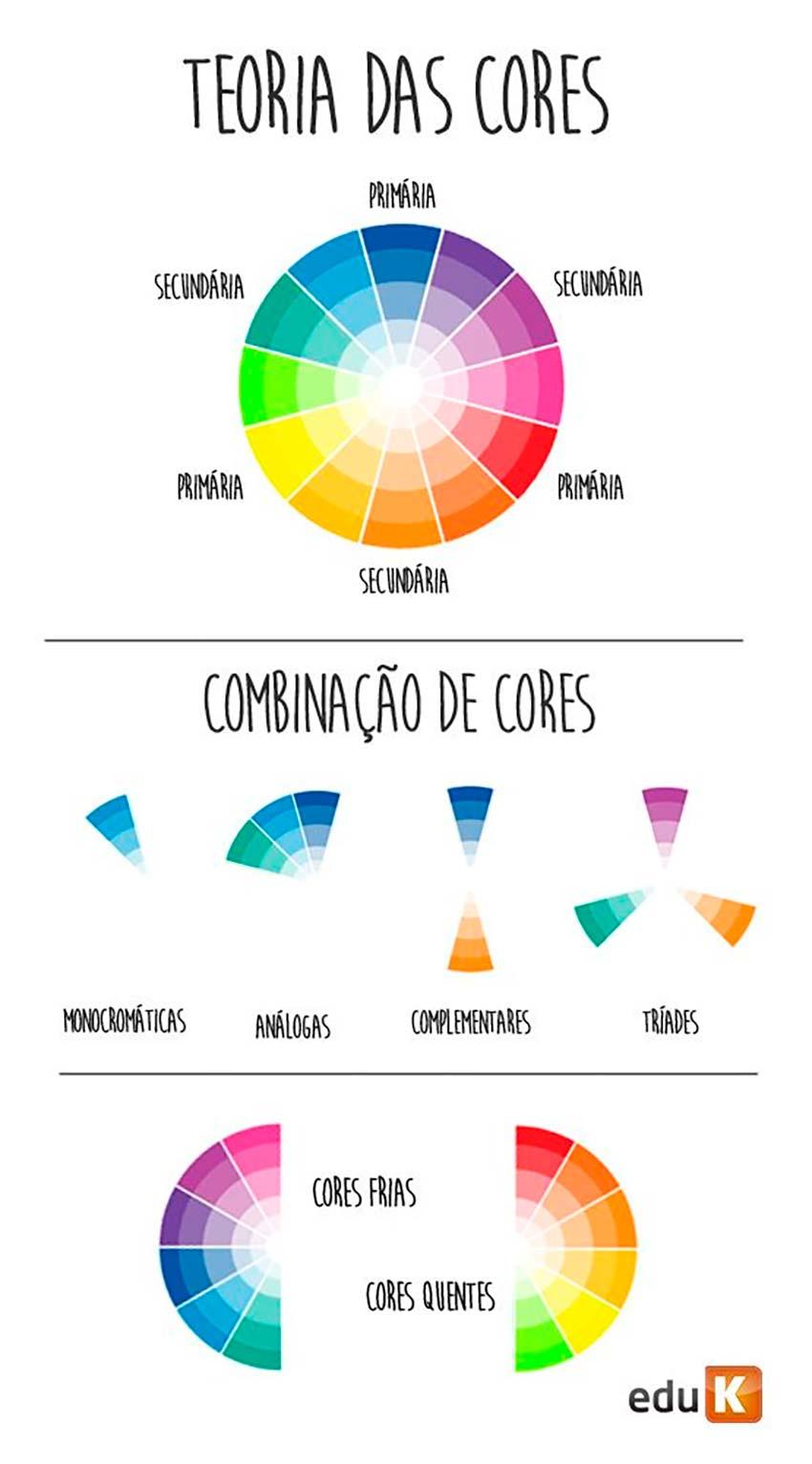 paleta de cores para festa de menina